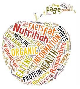 nutrition pic