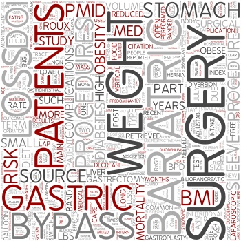 bariatric surgery words image